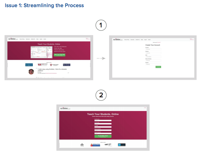 Issue 1 - Streamlining the process